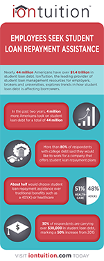 IonTuition Infographic